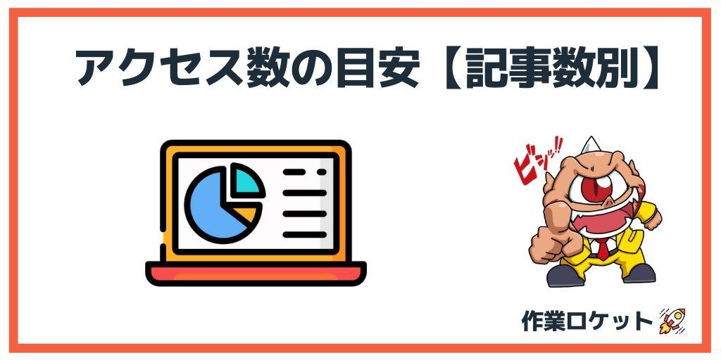 ブログアクセス数の目安【記事数別】
