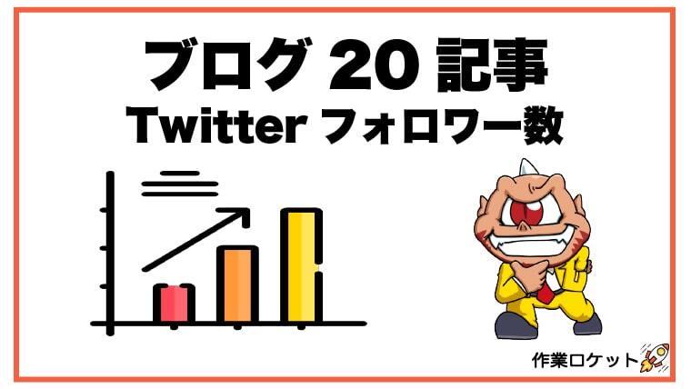 ブログ20記事達成時のTwitterフォロワー数