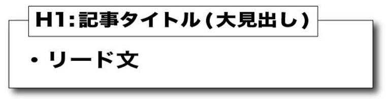 【導入パート】の読者をガッチリつかむテンプレート