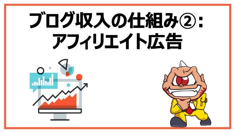 ブログ収入の仕組み②:アフィリエイト広告