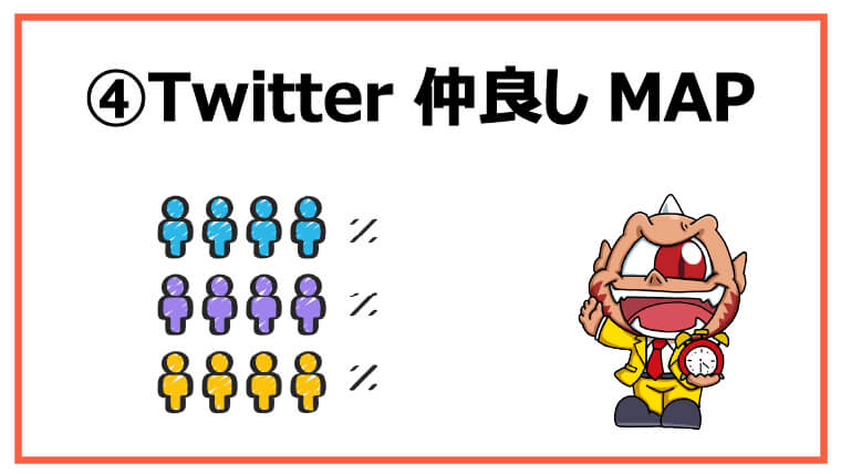 ④Twitter 仲良しMAP