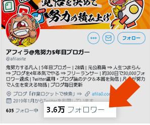 1.Twitter 運用の好実績